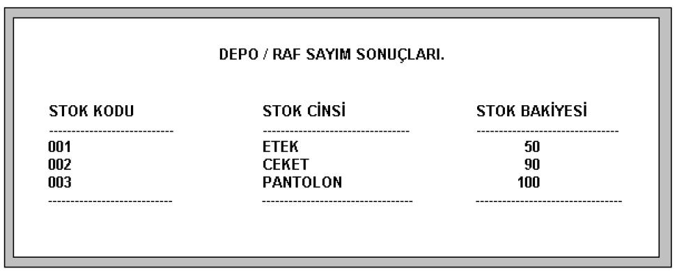 stok-SAY-FIS2